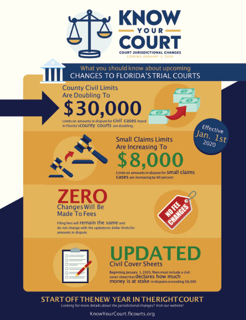 Know Your Court Flyer